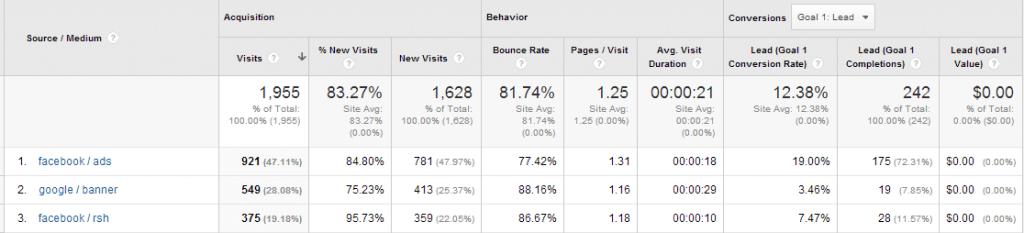 facebook-google-analytics-17