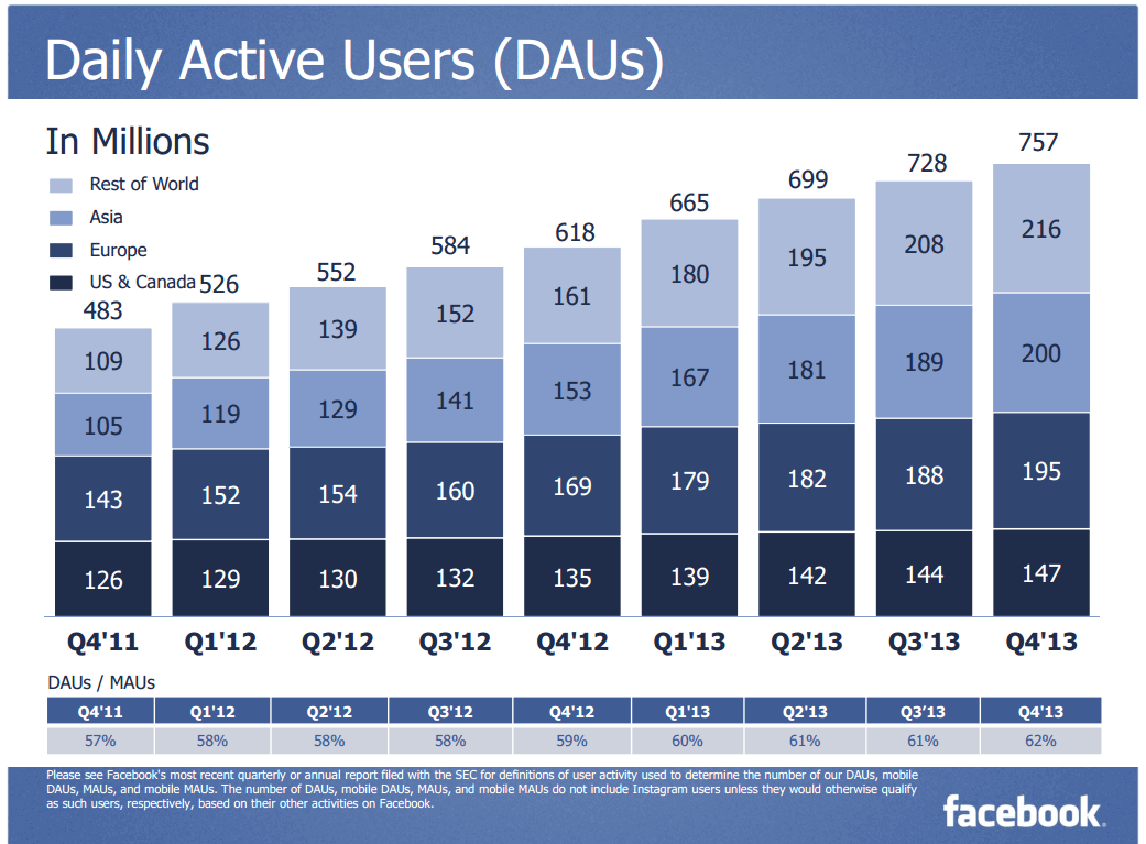 facebook-reports3