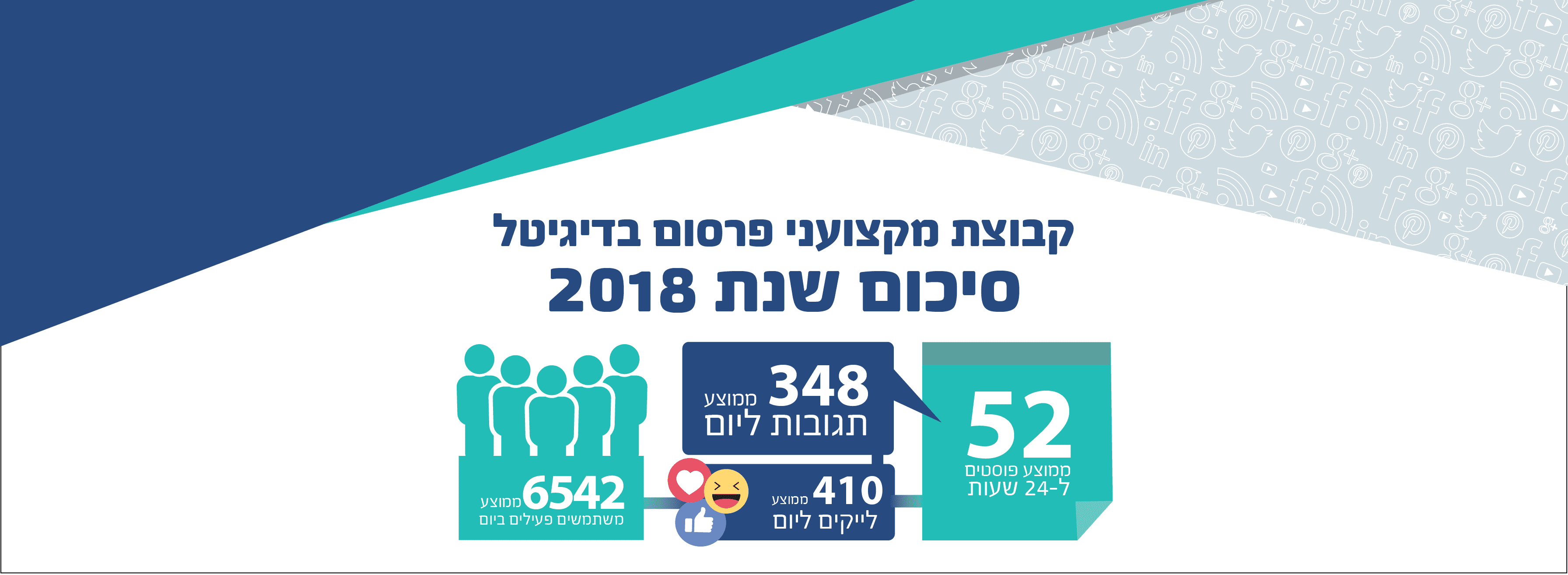 קבוצת מקצועני פרסום בדיגיטל סיכום שנת 2018