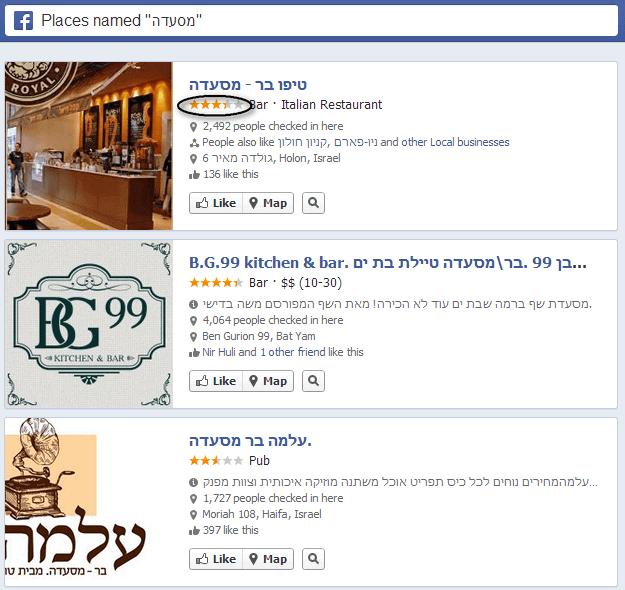recommendationsrestfacebook