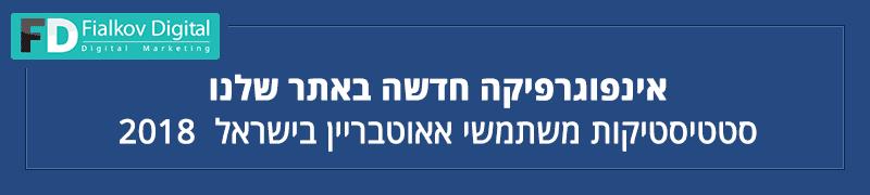 אינפוגרפיקה חדשה באתר שלנו – סטטיסטיקות משתמשי אאוטבריין בישראל 2018